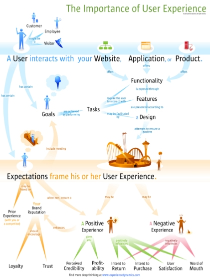 Importance_of_user_experience_english_1